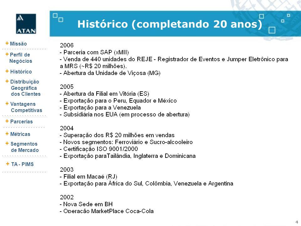 4 + Missão + Perfil de Negócios + Histórico + Vantagens Competitivas + Parcerias + Métricas + Segmentos de Mercado + TA - PIMS + Distribuição Geográfi