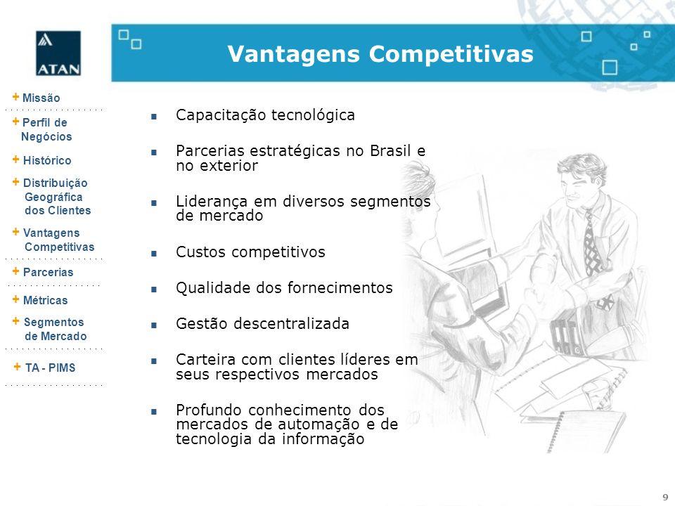 9 + Missão + Perfil de Negócios + Histórico + Vantagens Competitivas + Parcerias + Métricas + Segmentos de Mercado + TA - PIMS + Distribuição Geográfi