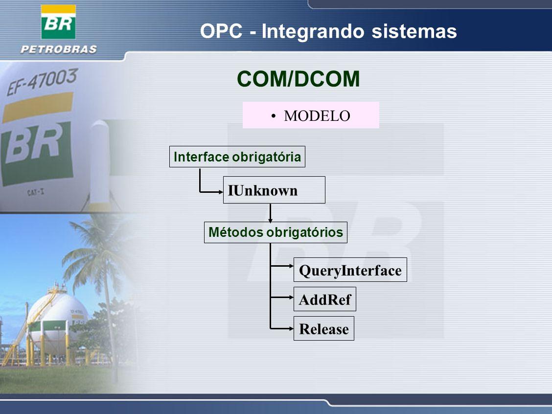 OPC - Integrando sistemas COM/DCOM MODELO Interface obrigatória IUnknown Métodos obrigatórios QueryInterface AddRef Release