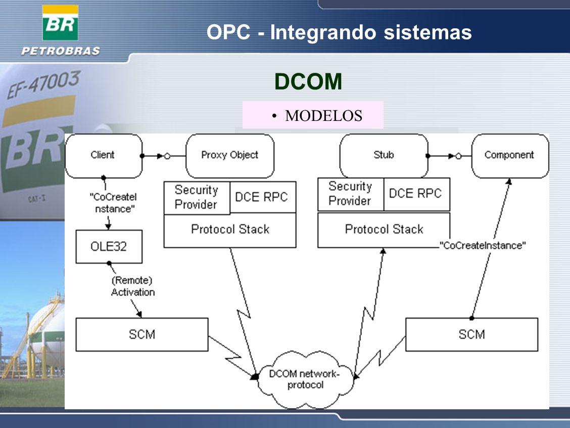 OPC - Integrando sistemas DCOM MODELOS