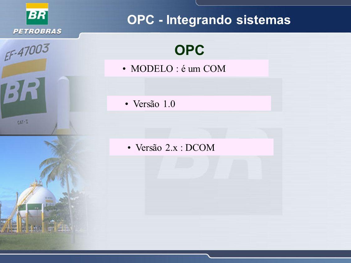OPC - Integrando sistemas OPC MODELO : é um COM Versão 1.0 Versão 2.x : DCOM
