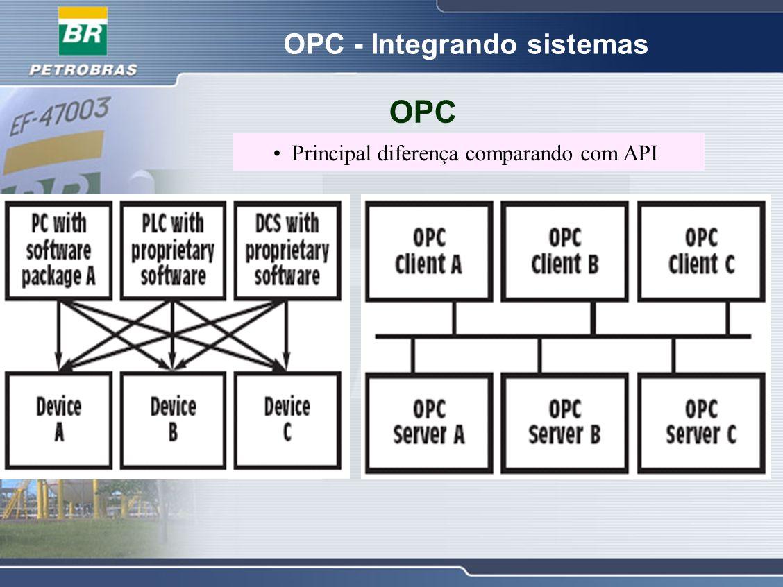 OPC - Integrando sistemas OPC Principal diferença comparando com API