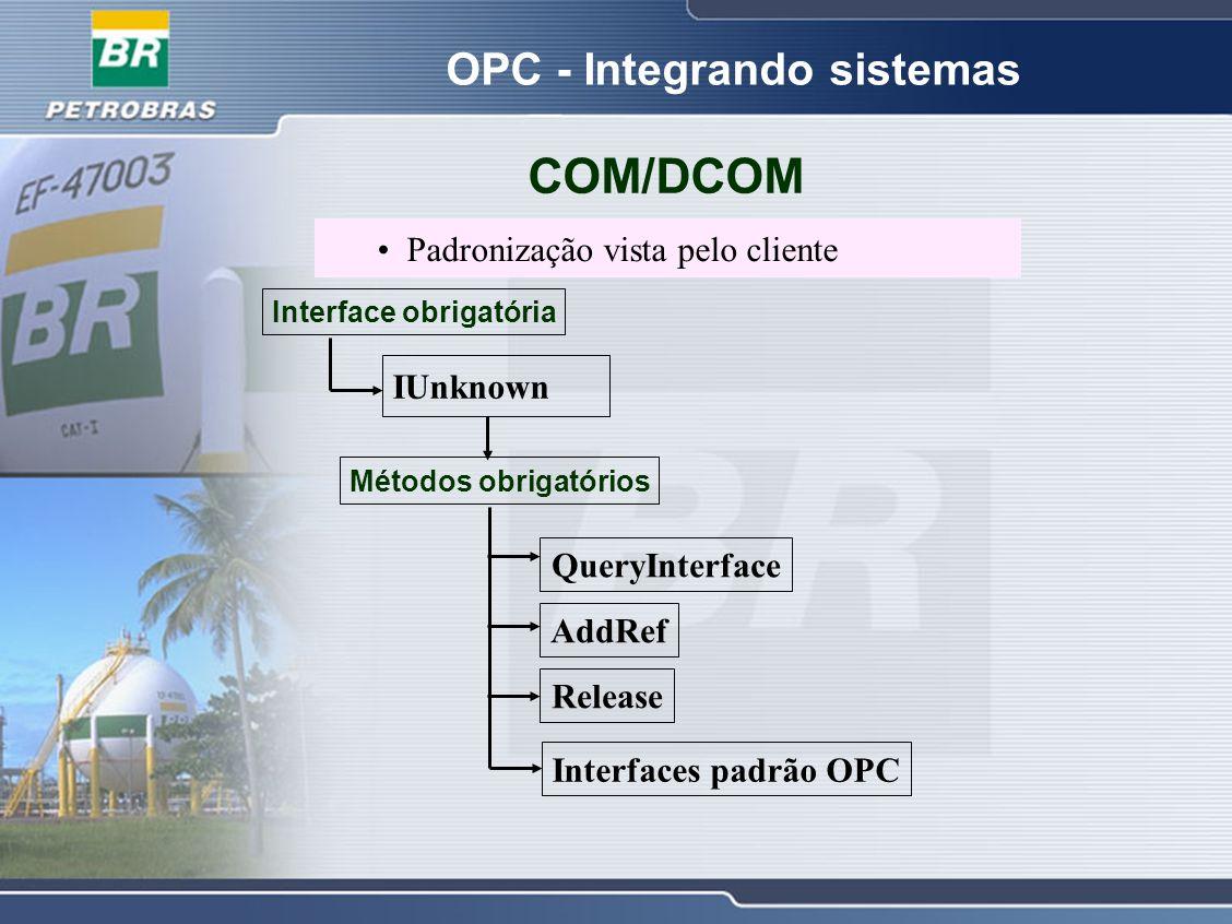 OPC - Integrando sistemas COM/DCOM Padronização vista pelo cliente Interface obrigatória IUnknown Métodos obrigatórios QueryInterface AddRef Release I
