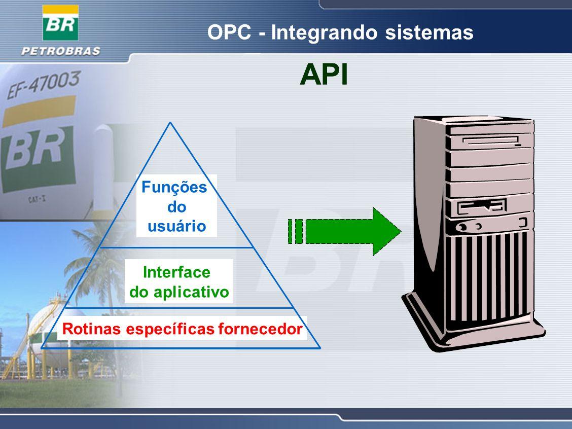 OPC - Integrando sistemas API Rotinas específicas fornecedor Interface do aplicativo Funções do usuário