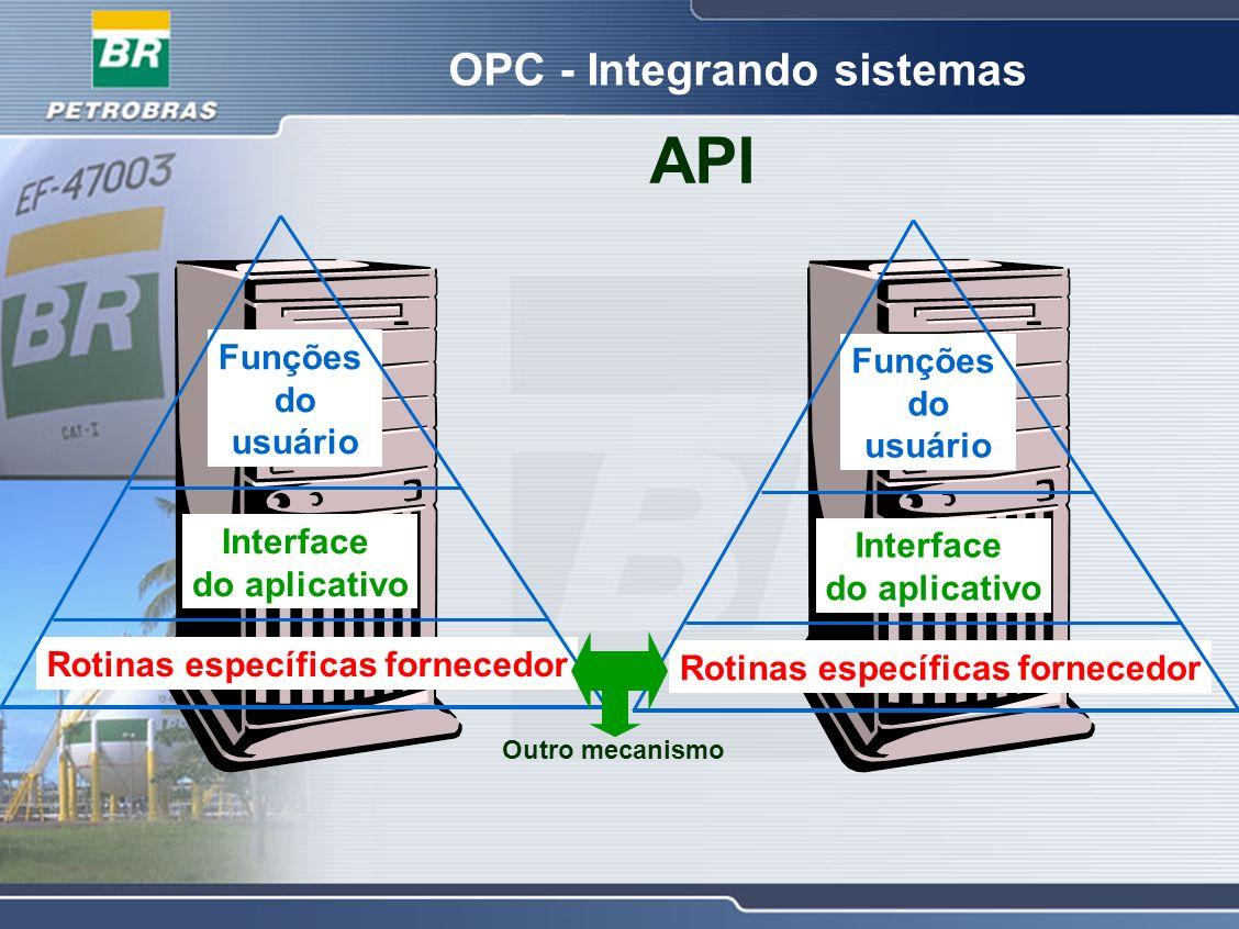 OPC - Integrando sistemas API Rotinas específicas fornecedor Interface do aplicativo Funções do usuário Rotinas específicas fornecedor Interface do ap