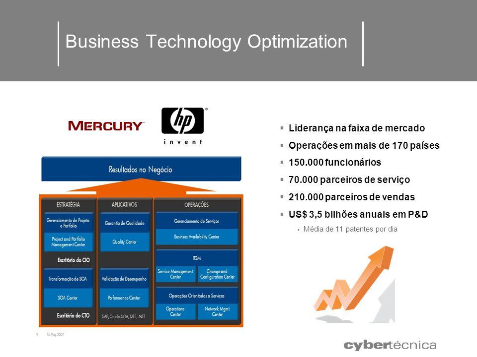 Liderança na faixa de mercado Operações em mais de 170 países 150.000 funcionários 70.000 parceiros de serviço 210.000 parceiros de vendas US$ 3,5 bil