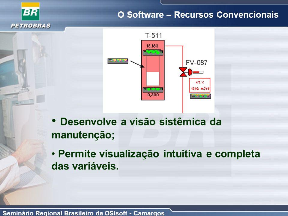 Seminário Regional Brasileiro da OSIsoft - Camargos O Software – Recursos Convencionais Desenvolve a visão sistêmica da manutenção; Permite visualizaç