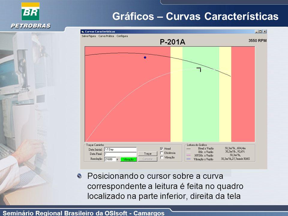 Seminário Regional Brasileiro da OSIsoft - Camargos Gráficos – Curvas Características Posicionando o cursor sobre a curva correspondente a leitura é f