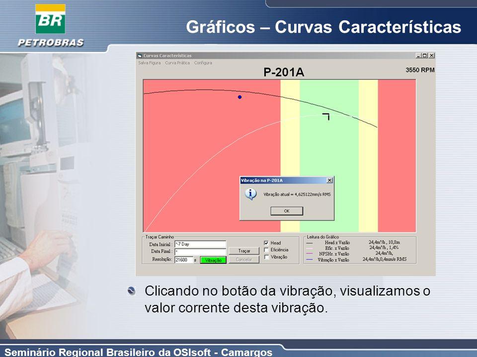 Seminário Regional Brasileiro da OSIsoft - Camargos Gráficos – Curvas Características Clicando no botão da vibração, visualizamos o valor corrente des