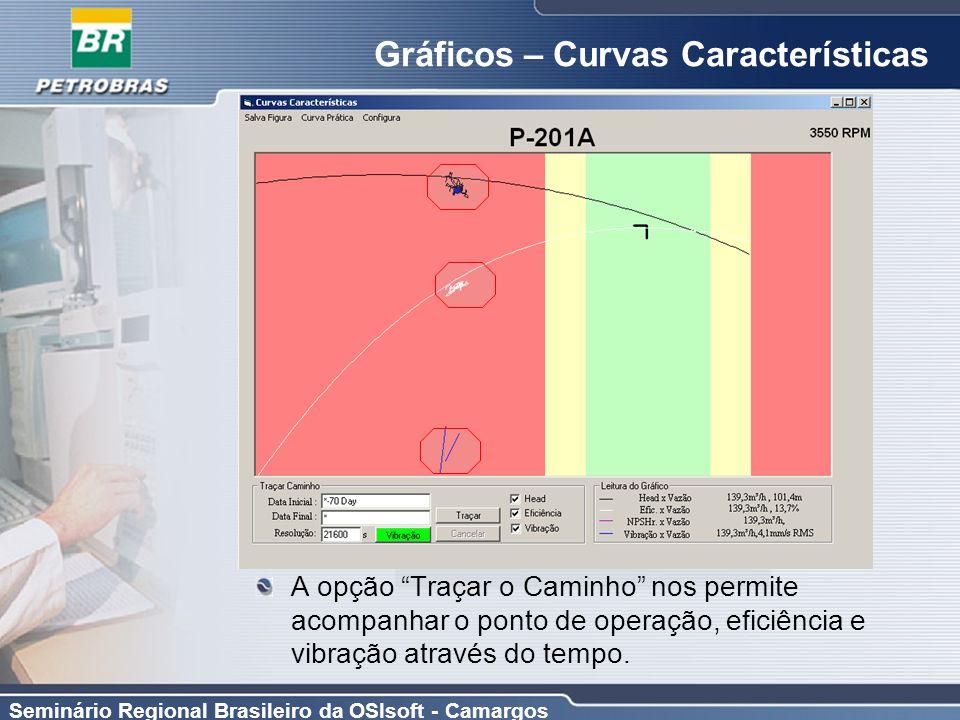 Seminário Regional Brasileiro da OSIsoft - Camargos Gráficos – Curvas Características A opção Traçar o Caminho nos permite acompanhar o ponto de opera