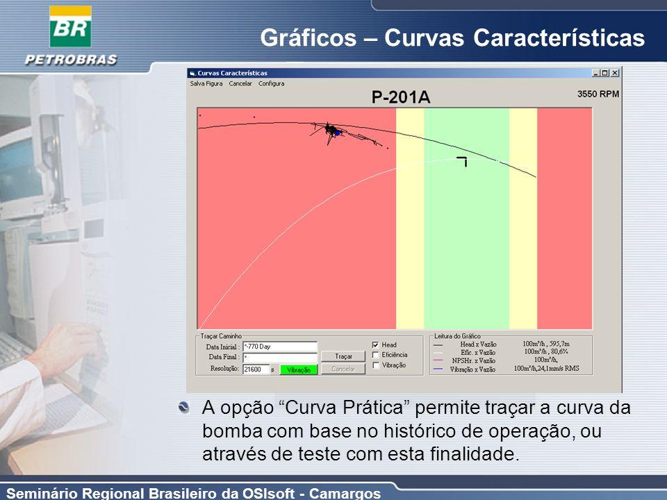Seminário Regional Brasileiro da OSIsoft - Camargos Gráficos – Curvas Características A opção Curva Prática permite traçar a curva da bomba com base n