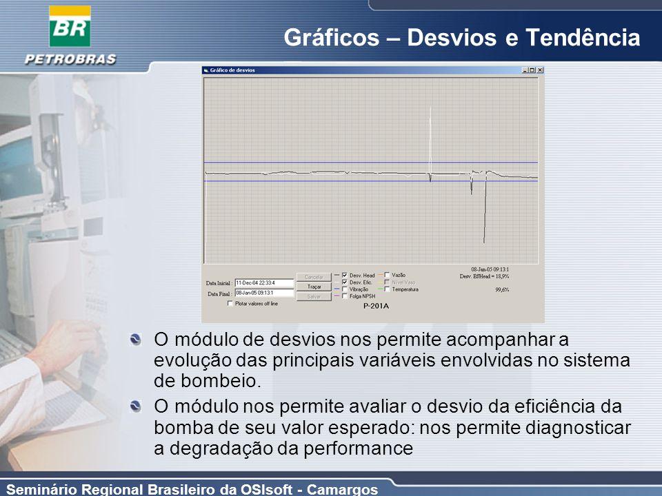 Seminário Regional Brasileiro da OSIsoft - Camargos Gráficos – Desvios e Tendência O módulo de desvios nos permite acompanhar a evolução das principai