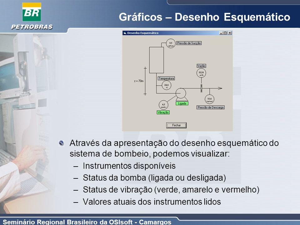 Seminário Regional Brasileiro da OSIsoft - Camargos Gráficos – Desenho Esquemático Através da apresentação do desenho esquemático do sistema de bombei