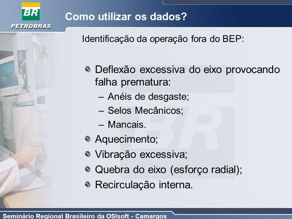 Seminário Regional Brasileiro da OSIsoft - Camargos Como utilizar os dados? Deflexão excessiva do eixo provocando falha prematura: –Anéis de desgaste;