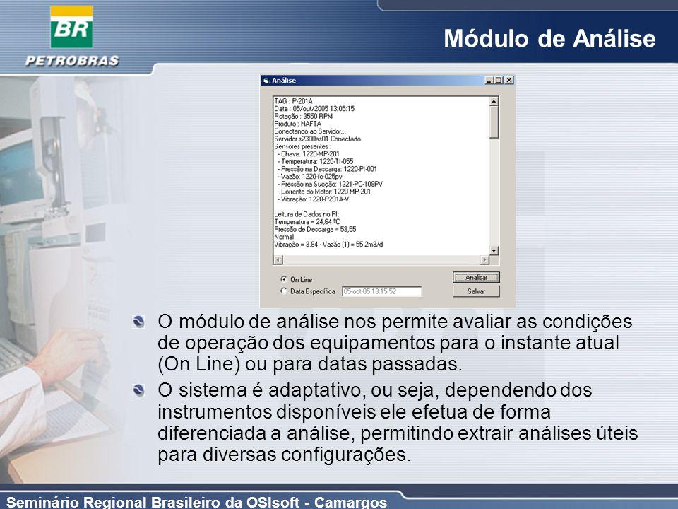 Seminário Regional Brasileiro da OSIsoft - Camargos Módulo de Análise O módulo de análise nos permite avaliar as condições de operação dos equipamento