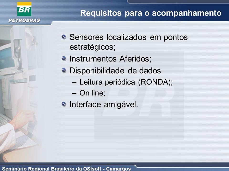Seminário Regional Brasileiro da OSIsoft - Camargos Requisitos para o acompanhamento Sensores localizados em pontos estratégicos; Instrumentos Aferido