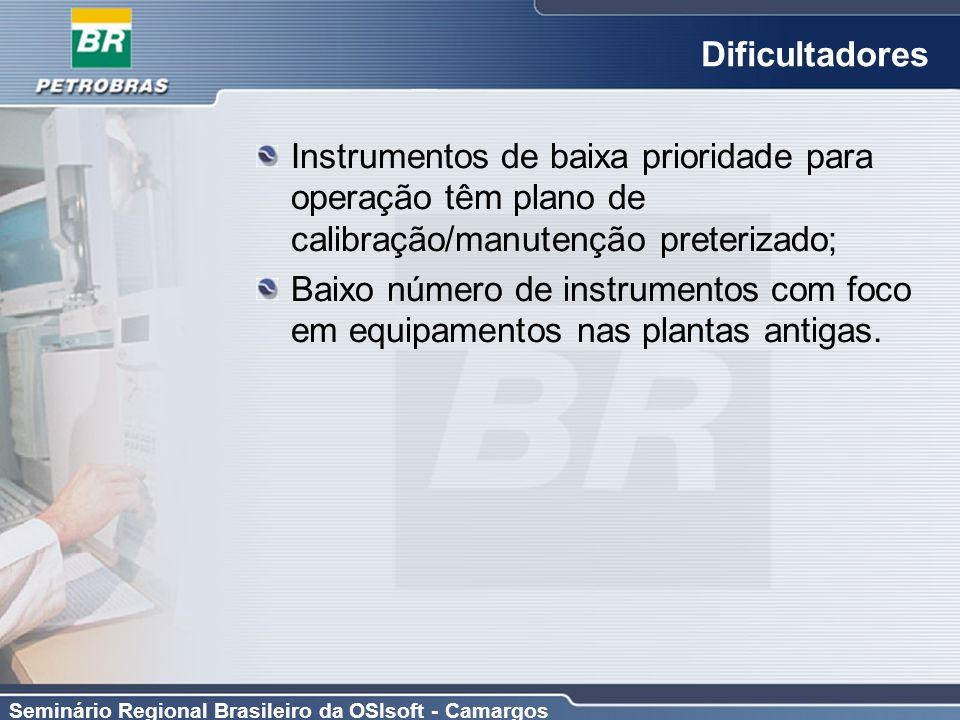 Seminário Regional Brasileiro da OSIsoft - Camargos Dificultadores Instrumentos de baixa prioridade para operação têm plano de calibração/manutenção p