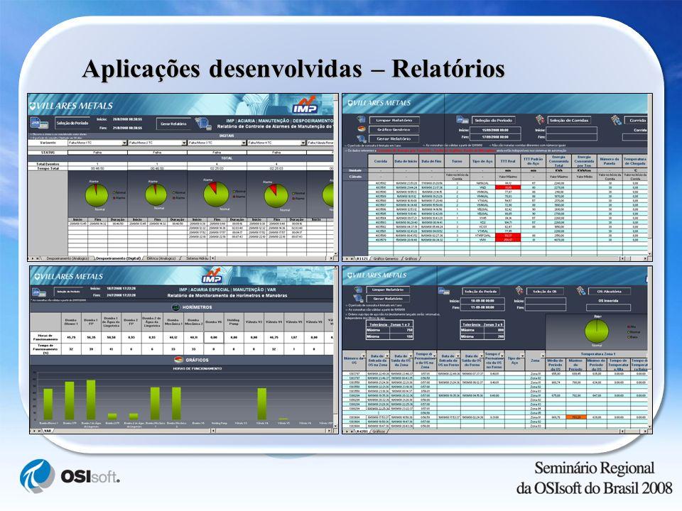 Aplicações desenvolvidas – Relatórios