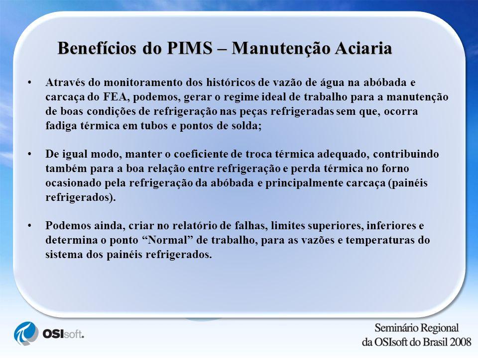 Benefícios do PIMS – Manutenção Aciaria Através do monitoramento dos históricos de vazão de água na abóbada e carcaça do FEA, podemos, gerar o regime