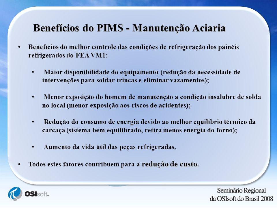 Benefícios do PIMS - Manutenção Aciaria Benefícios do melhor controle das condições de refrigeração dos painéis refrigerados do FEA VM1: Maior disponi