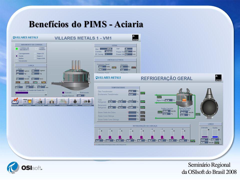Benefícios do PIMS - Aciaria