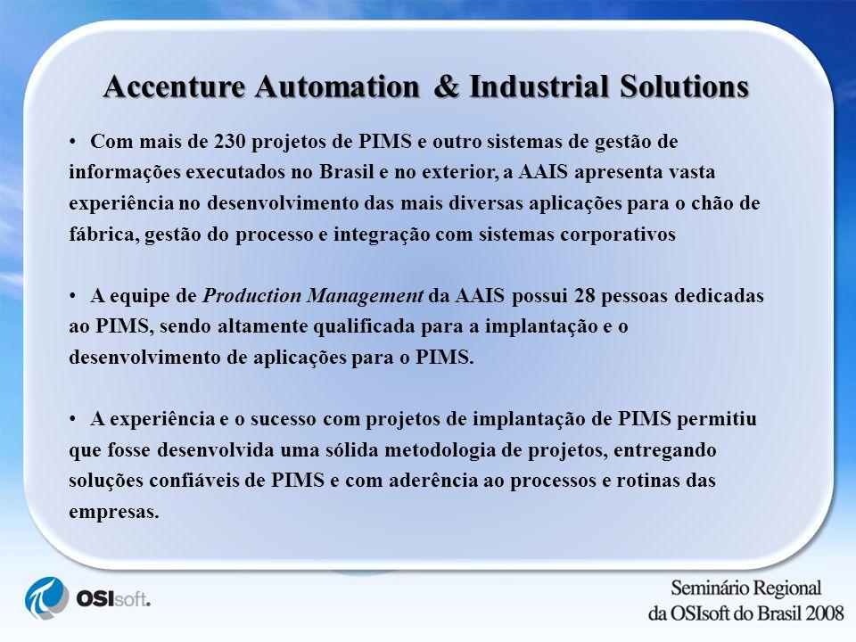 Com mais de 230 projetos de PIMS e outro sistemas de gestão de informações executados no Brasil e no exterior, a AAIS apresenta vasta experiência no d