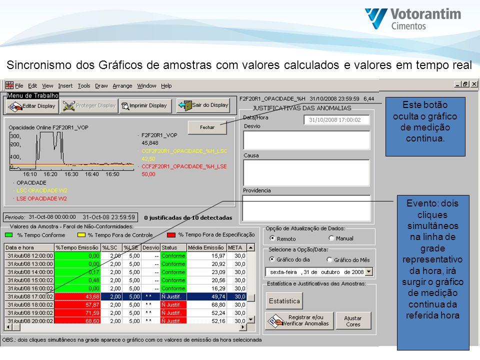 Sincronismo dos Gráficos de amostras com valores calculados e valores em tempo real Evento: dois cliques simultâneos na linha de grade representativo