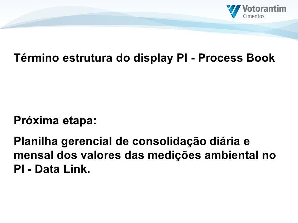 Término estrutura do display PI - Process Book Próxima etapa: Planilha gerencial de consolidação diária e mensal dos valores das medições ambiental no