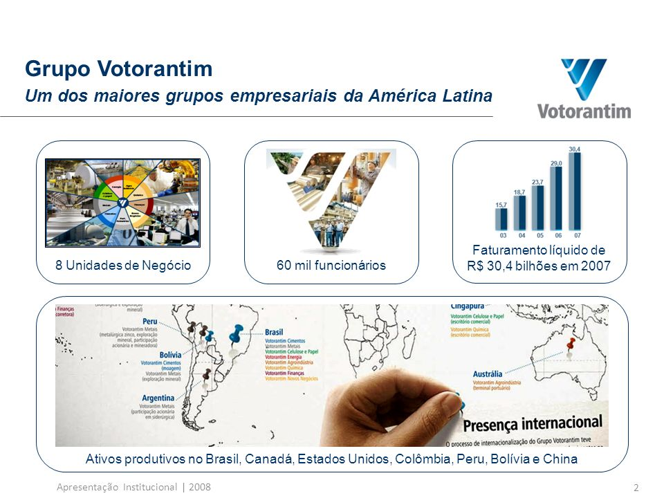 Grupo Votorantim Um dos maiores grupos empresariais da América Latina 8 Unidades de Negócio Faturamento líquido de R$ 30,4 bilhões em 2007 60 mil func