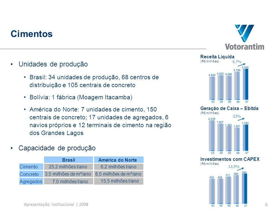 Apresentação Institucional | 2008 Cimentos Unidades de produção Brasil: 34 unidades de produção, 68 centros de distribuição e 105 centrais de concreto