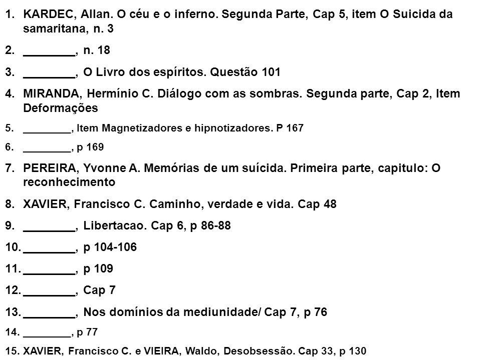 1.KARDEC, Allan. O céu e o inferno. Segunda Parte, Cap 5, item O Suicida da samaritana, n. 3 2.________, n. 18 3.________, O Livro dos espíritos. Ques