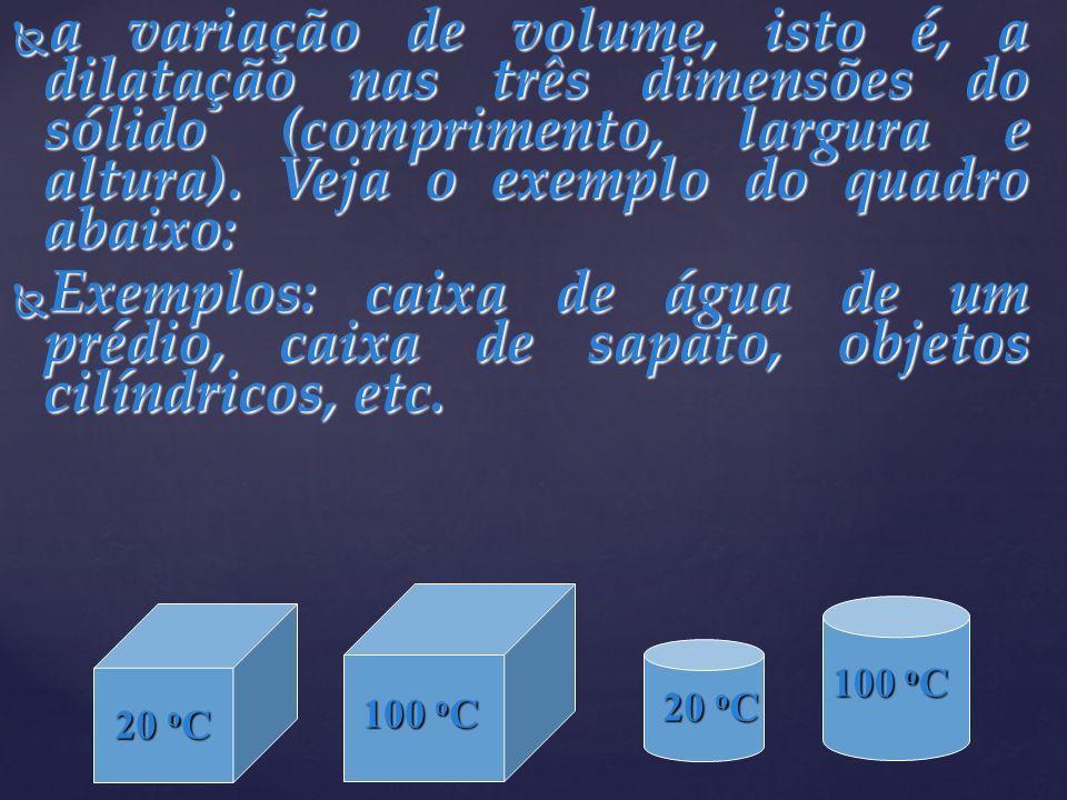 a variação de volume, isto é, a dilatação nas três dimensões do sólido (comprimento, largura e altura). Veja o exemplo do quadro abaixo: a variação de