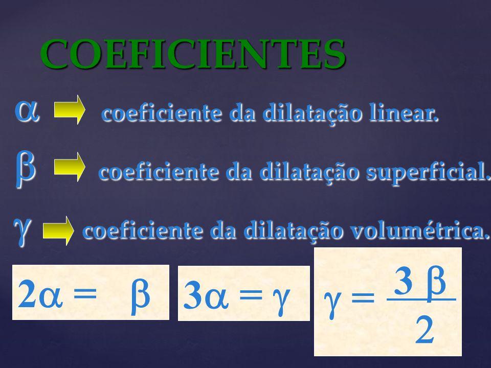 coeficiente da dilatação linear. coeficiente da dilatação linear. coeficiente da dilatação superficial. coeficiente da dilatação superficial. coeficie