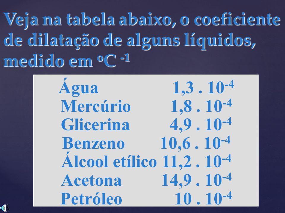 Veja na tabela abaixo, o coeficiente de dilatação de alguns líquidos, medido em o C -1 Água 1,3. 10 -4 Mercúrio 1,8. 10 -4 Glicerina 4,9. 10 -4 Benzen