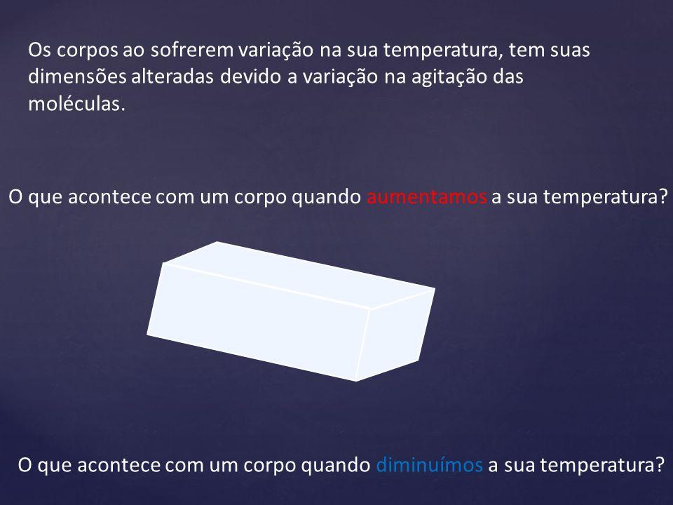 Os corpos ao sofrerem variação na sua temperatura, tem suas dimensões alteradas devido a variação na agitação das moléculas. O que acontece com um cor