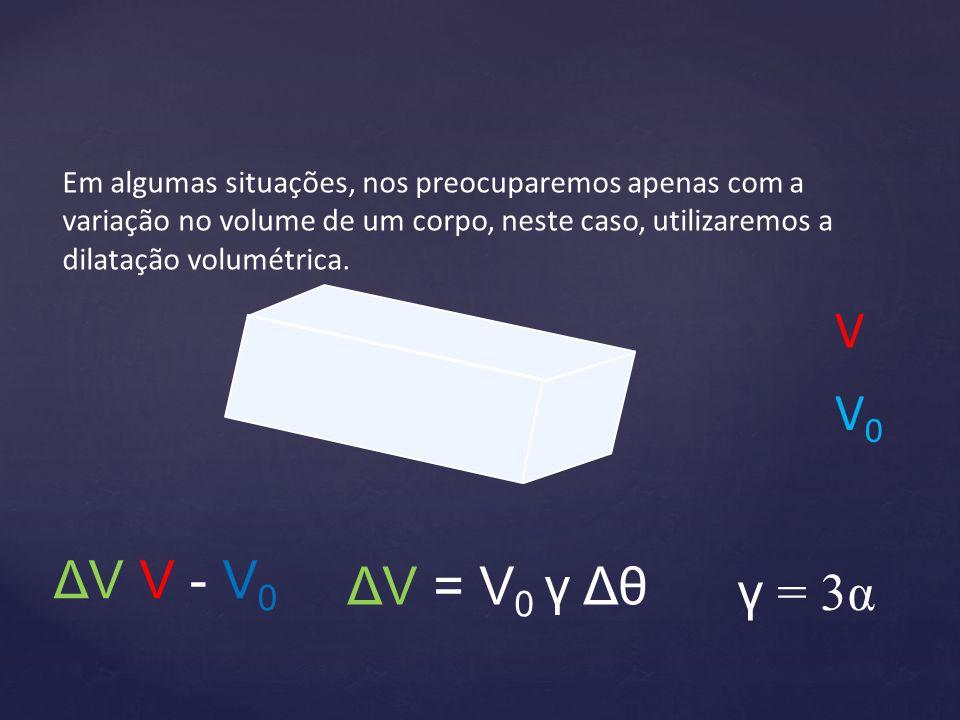 Em algumas situações, nos preocuparemos apenas com a variação no volume de um corpo, neste caso, utilizaremos a dilatação volumétrica. ΔV = V 0 γ Δθ Δ