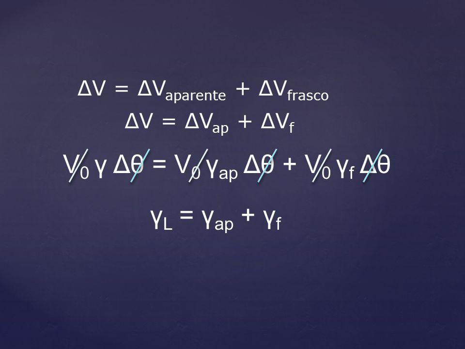 ΔV = ΔV aparente + ΔV frasco ΔV = ΔV ap + ΔV f V 0 γ Δθ = V 0 γ ap Δθ + V 0 γ f Δθ γ L = γ ap + γ f