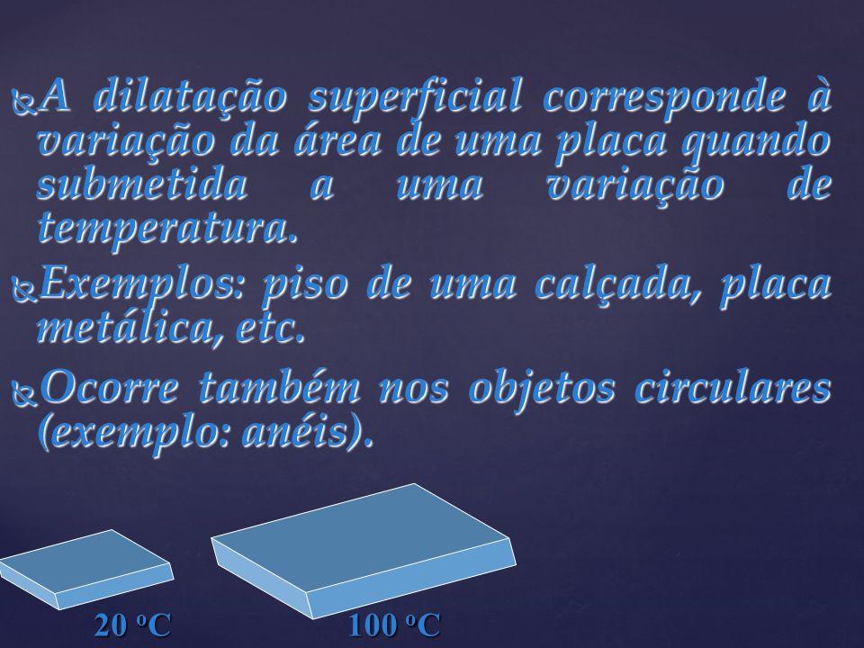 A dilatação superficial corresponde à variação da área de uma placa quando submetida a uma variação de temperatura. A dilatação superficial correspond