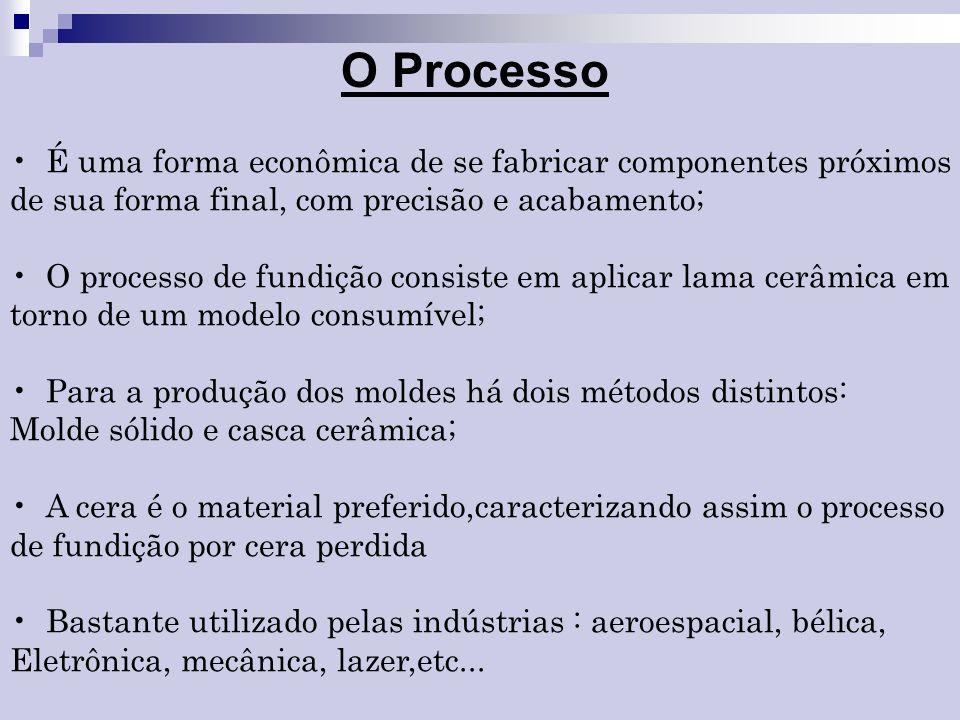 Etapas do processo: Produção do modelo de cera, por meio da injeção de cera em uma matriz geralmente, metálica; Montagem da árvore ou cacho de modelos; Produção do molde ou casca cerâmica mediante: -imersão do molde ou casca no banho de lama cerâmica; -estucagem, que consiste no recobrimento com partículas refratárias; -secagem dos moldes;
