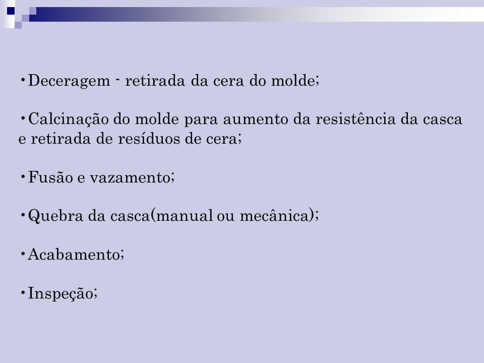 Empresas que trabalham com microfusão - Amadeo Rossi; -Jandinox. -Gravasul -Sulmaq Microfusão