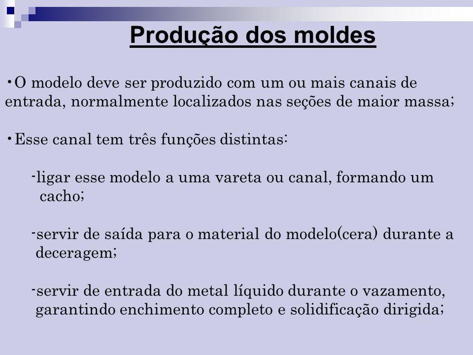 Limpeza O produto( desmoldante ) que foi utilizado para facilitar a extração do modelo de cera, geralmente, fica aderido ao modelo,exigindo a limpeza do cacho, que pode ser feita com álcool.