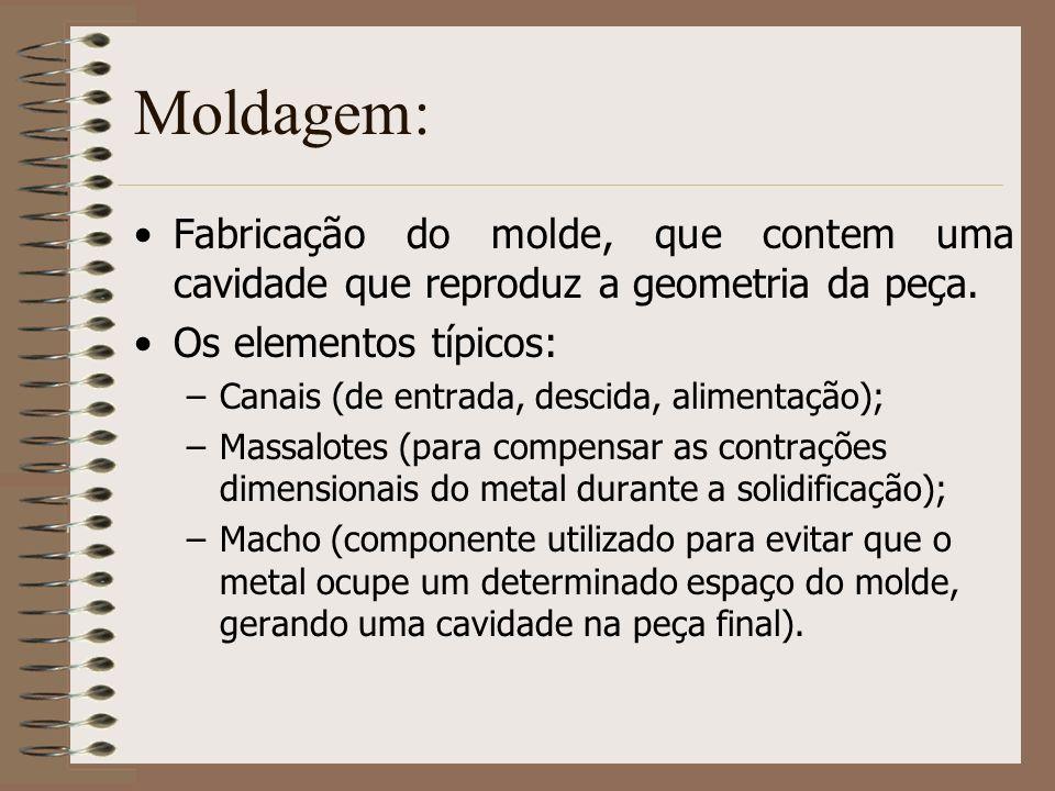 Moldagem: Fabricação do molde, que contem uma cavidade que reproduz a geometria da peça. Os elementos típicos: –Canais (de entrada, descida, alimentaç