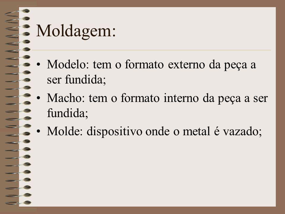 Modelo: tem o formato externo da peça a ser fundida; Macho: tem o formato interno da peça a ser fundida; Molde: dispositivo onde o metal é vazado;
