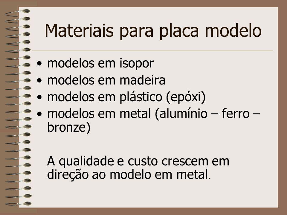 Materiais para placa modelo modelos em isopor modelos em madeira modelos em plástico (epóxi) modelos em metal (alumínio – ferro – bronze) A qualidade