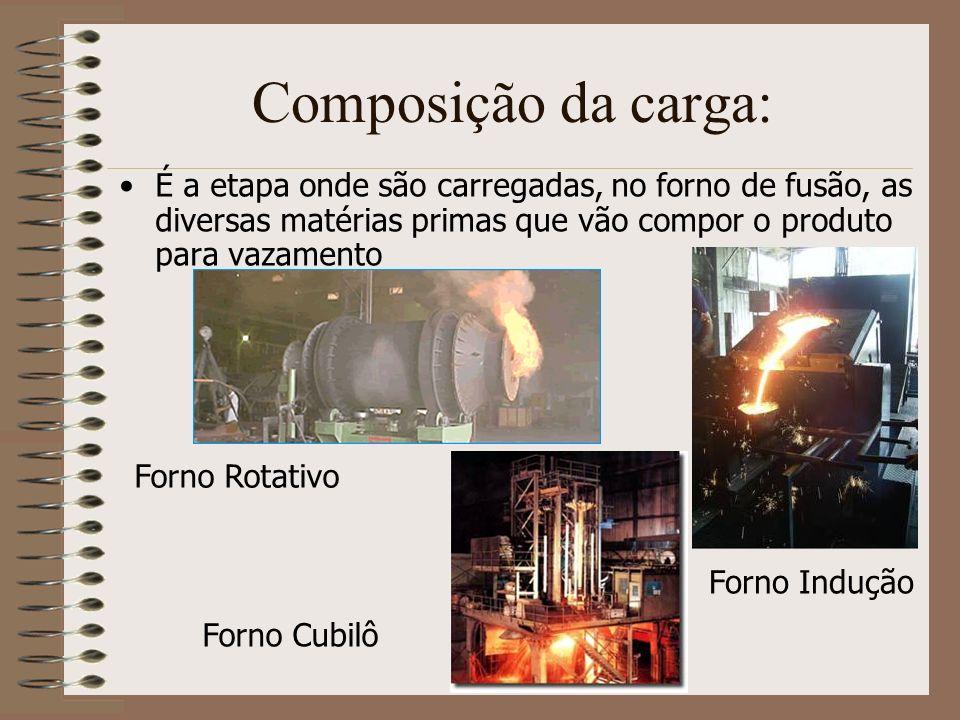 Composição da carga: É a etapa onde são carregadas, no forno de fusão, as diversas matérias primas que vão compor o produto para vazamento Forno Induç
