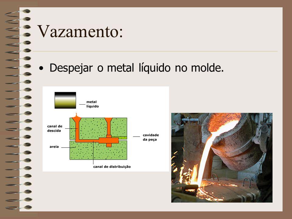 Vazamento: Despejar o metal líquido no molde.