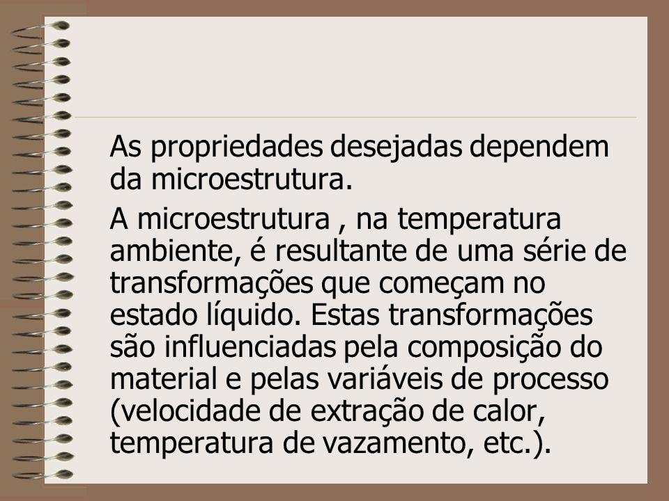 As propriedades desejadas dependem da microestrutura. A microestrutura, na temperatura ambiente, é resultante de uma série de transformações que começ