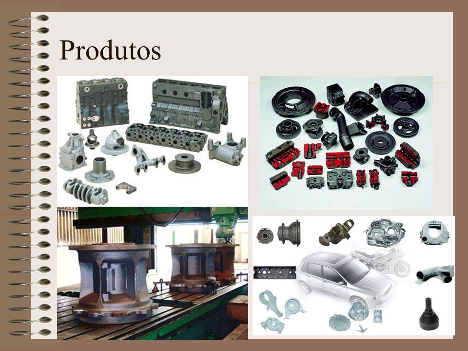 Processamento: Moldagem; Composição da carga; Fusão: Transferência; Vazamento; Desmoldagem; Acabamento;