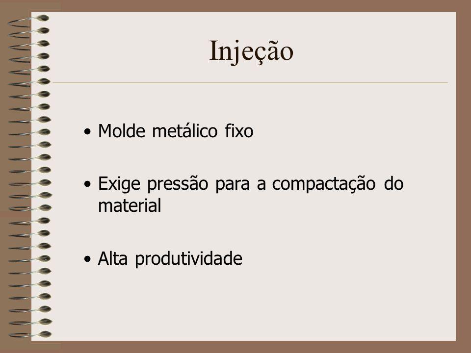 Injeção Molde metálico fixo Exige pressão para a compactação do material Alta produtividade