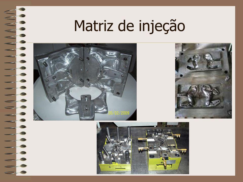 Matriz de injeção
